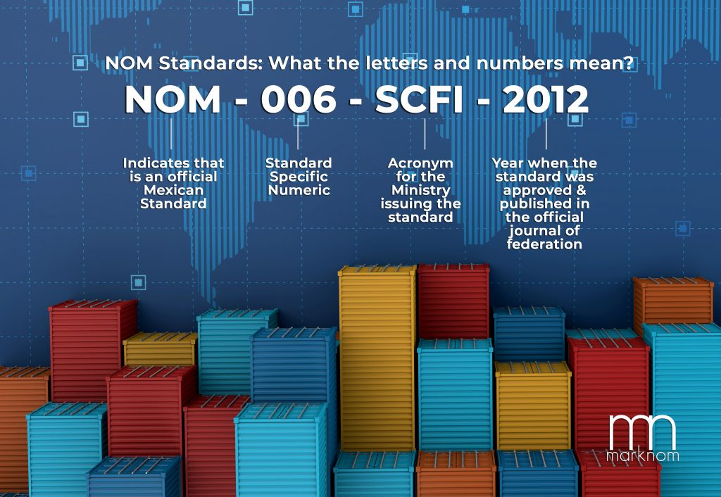 What NOM Standards are?